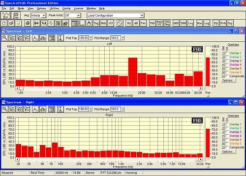 低周波域1~100Hz(上段)、可聴域20~20kHz(下段)の同時表示例
